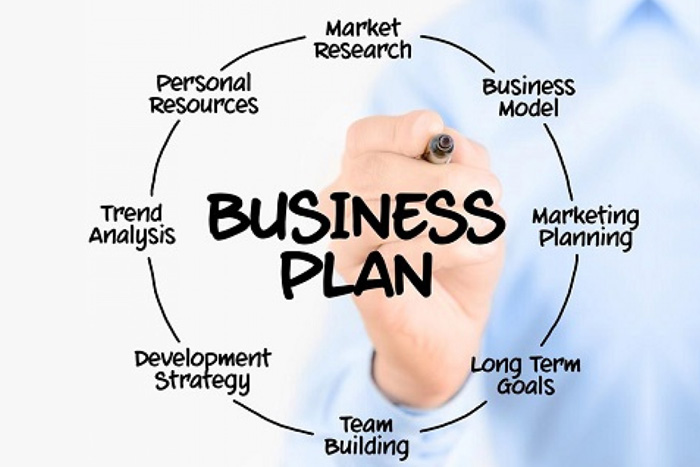 preparation of business plan in entrepreneurship